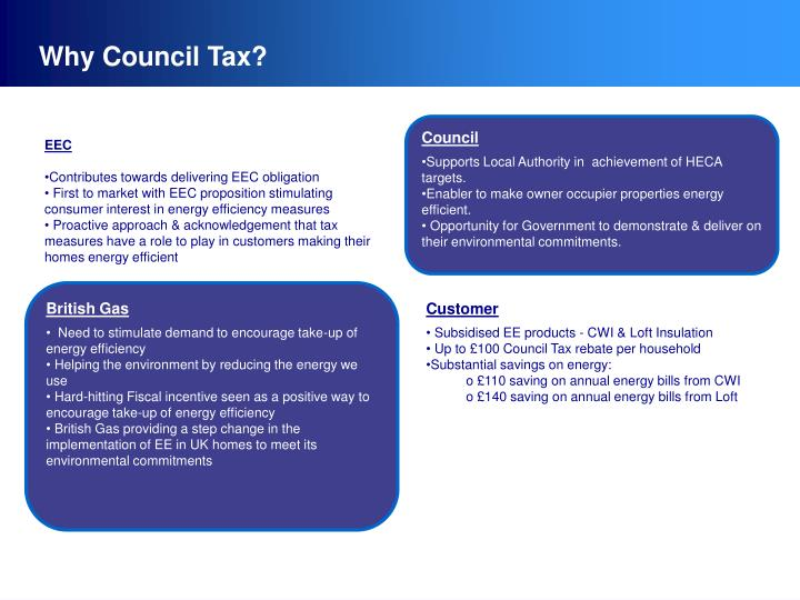 Why Council Tax?