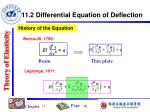 11 2 differential equation of deflection8