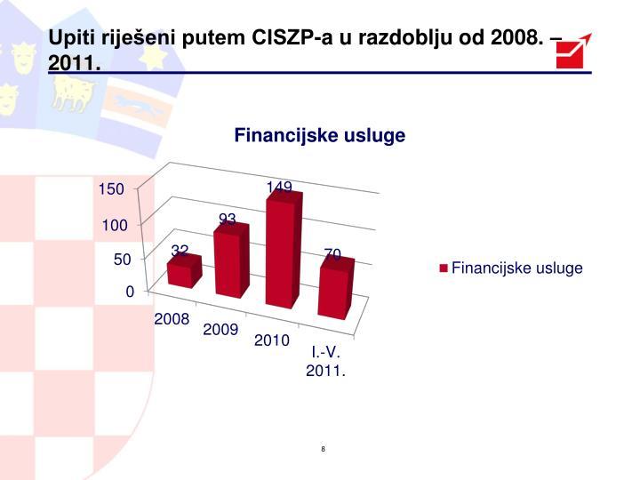 Upiti riješeni putem CISZP-a u razdoblju od 2008. – 2011.