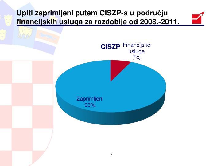Upiti zaprimljeni putem CISZP-a u području financijskih usluga za razdoblje od 2008.-2011.