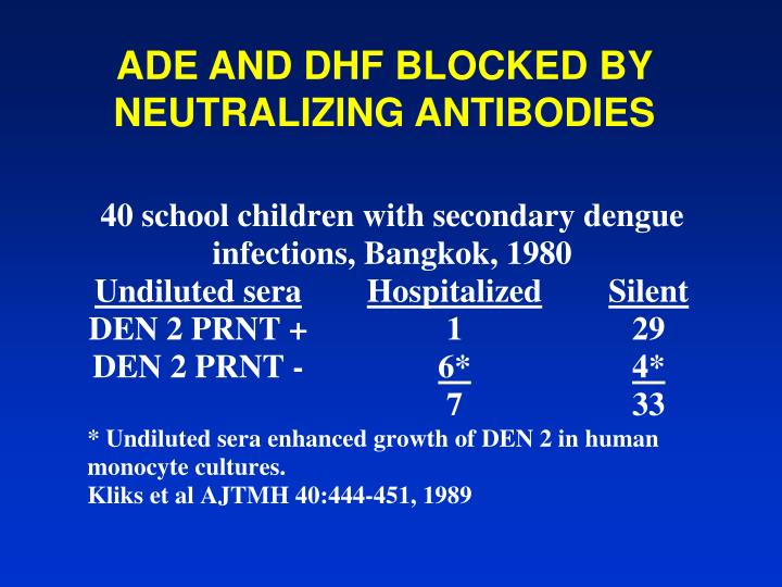 ADE AND DHF BLOCKED BY NEUTRALIZING ANTIBODIES