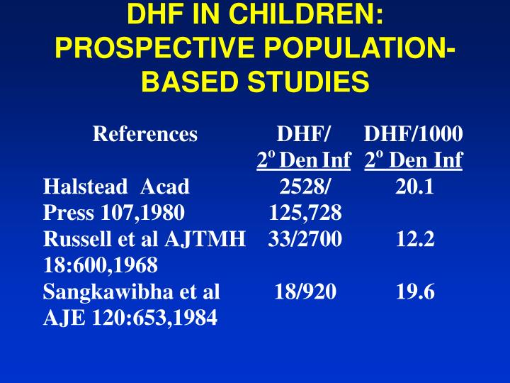 DHF IN CHILDREN: PROSPECTIVE POPULATION-BASED STUDIES
