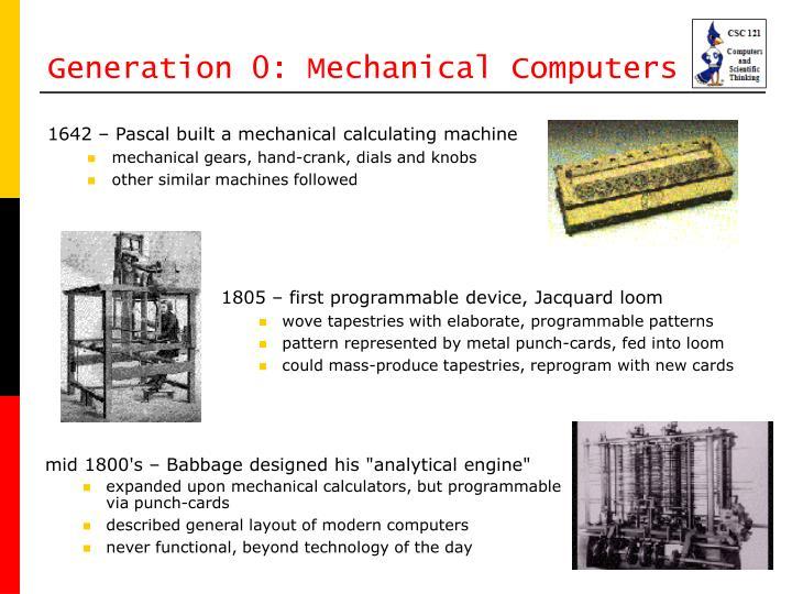 Generation 0: Mechanical Computers