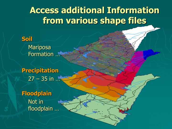 Access additional Information from various shape files