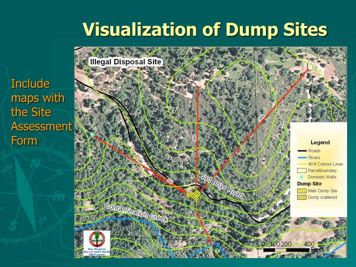 Visualization of Dump Sites