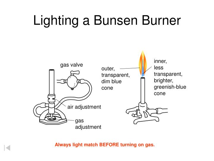 how to get your bunsen burner licence