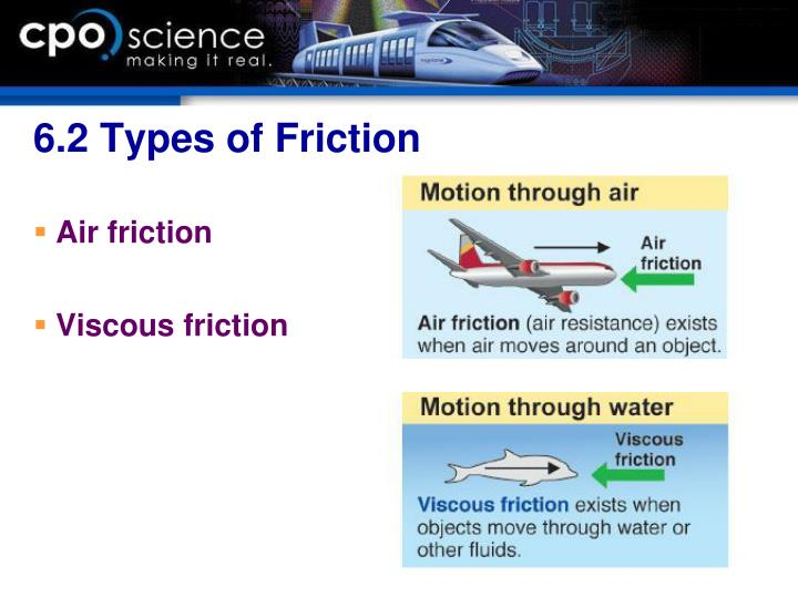 6.2 Types of Friction