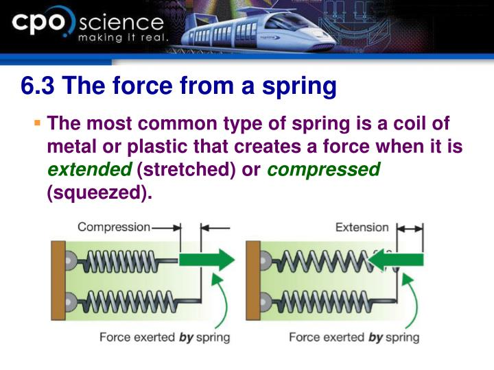 6.3 The force from a spring