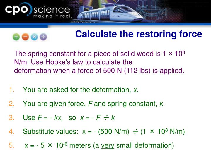 Calculate the restoring force