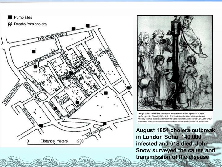 August 1854 cholera outbreak in London Soho, 140,000 infected and 618 died. John Snow surveyed the cause and transmission of the disease