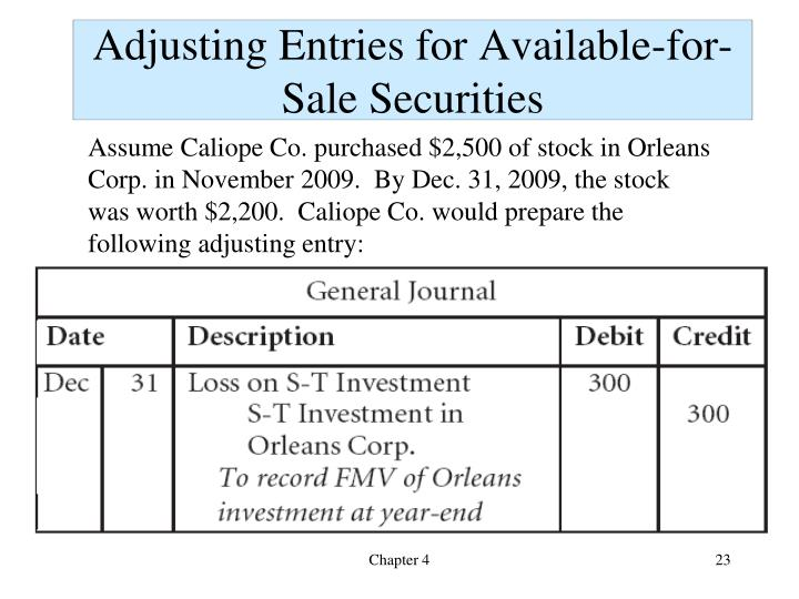 Adjusting Entries for Available-for-Sale Securities