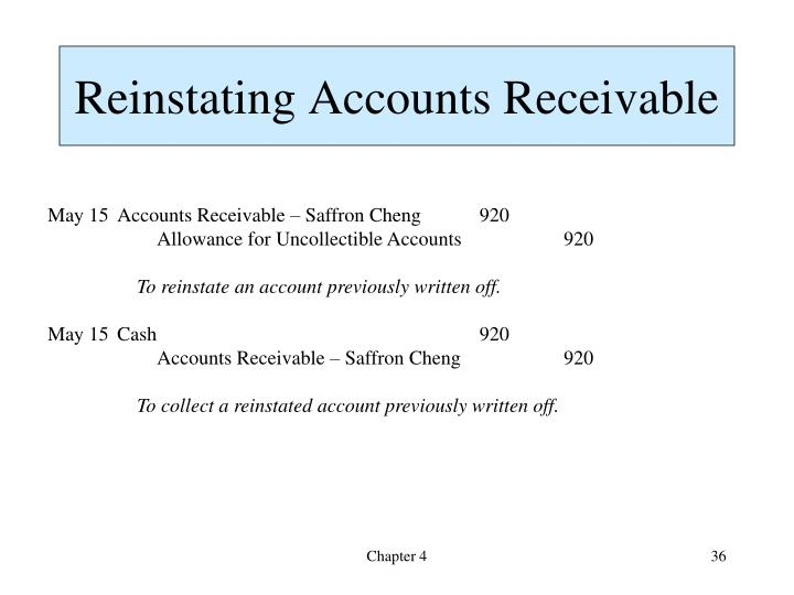 Reinstating Accounts Receivable