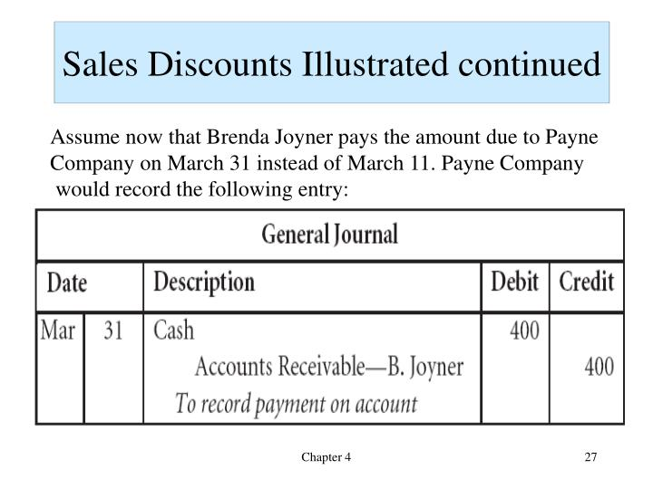 Sales Discounts Illustrated continued