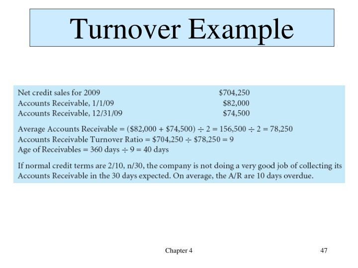 Turnover Example