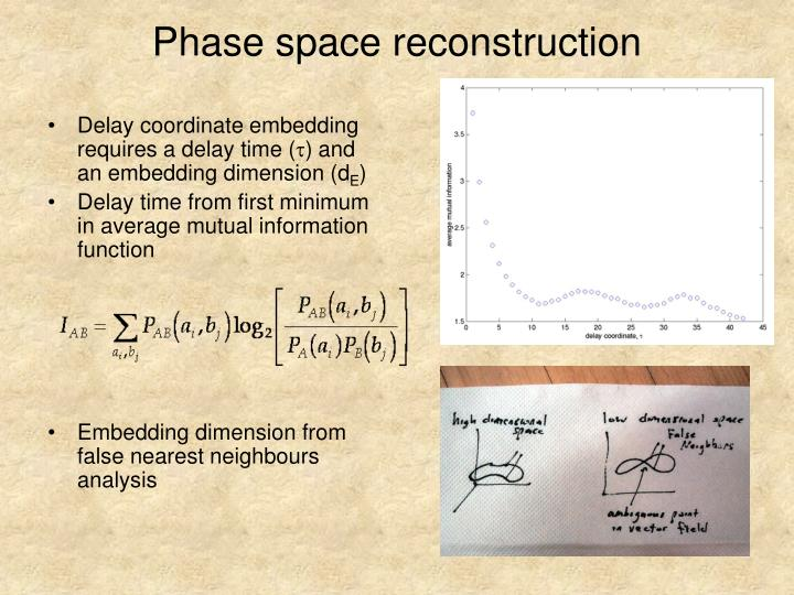 Phase space reconstruction
