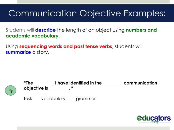 Communication Objective Examples: