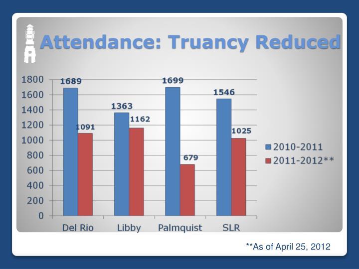 Attendance: Truancy Reduced