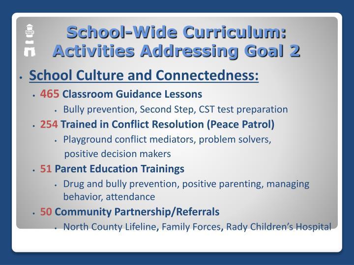 School-Wide Curriculum: