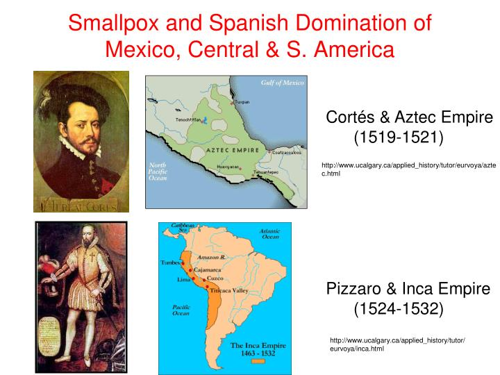 Smallpox and Spanish Domination of Mexico, Central & S. America