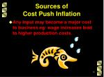 sources of cost push inflation