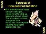 sources of demand pull inflation1