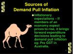 sources of demand pull inflation4