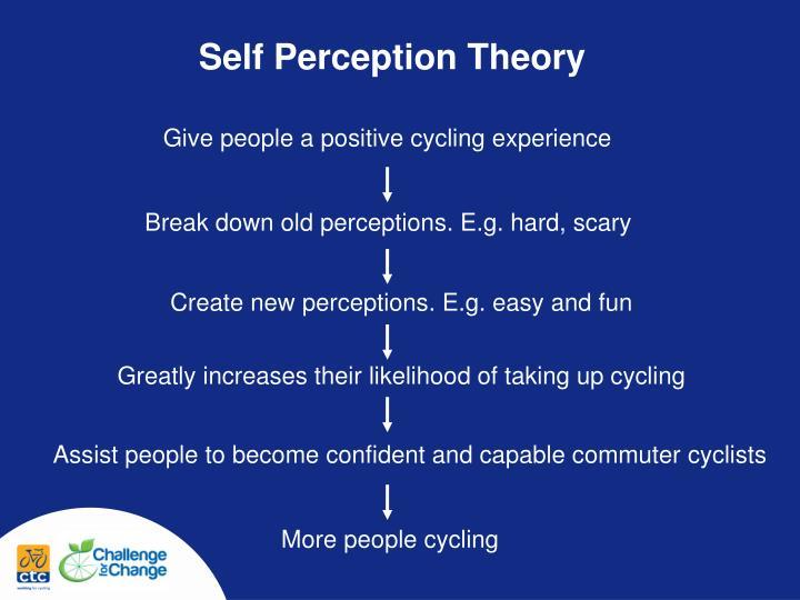 self perception theory essay Testing the self-perception explanation of dissonance phenomena: to support his contention that his self-perception theory teering to write such an essay.