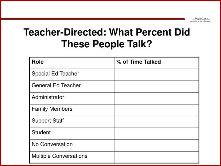 Teacher-Directed: What Percent Did These People Talk?
