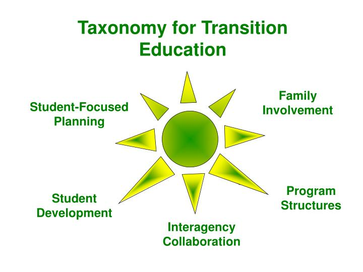 Taxonomy for Transition Education
