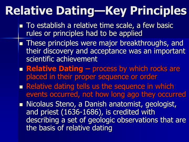 6 principles of relative dating