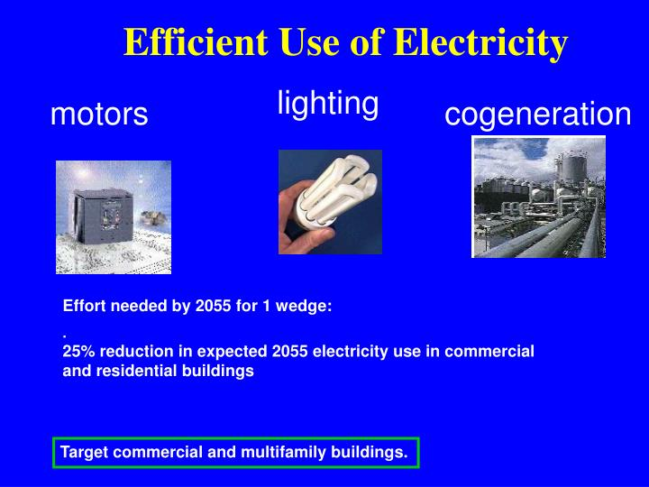 Efficient Use of Electricity