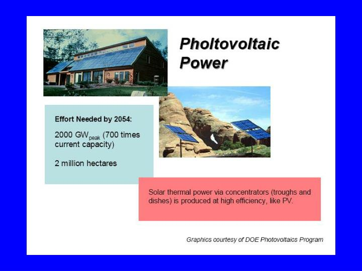 Photovoltaic Power