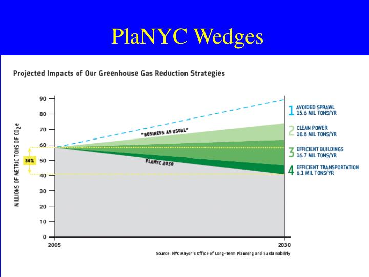 PlaNYC Wedges
