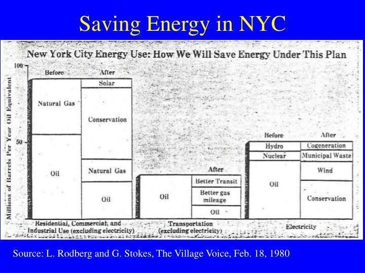 Saving Energy in NYC