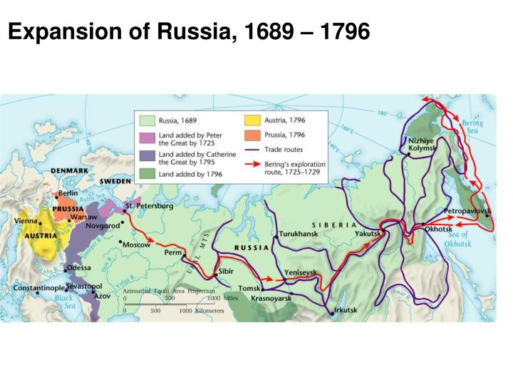 Expansion of Russia, 1689 – 1796