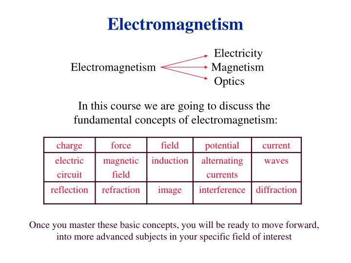 Electromagnetism1