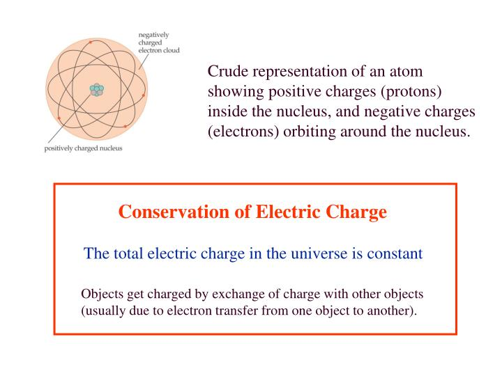 Conservation of Electric Charge