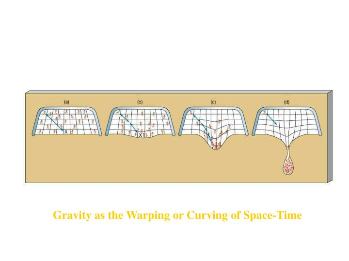 Gravity as the Warping or Curving of Space-Time