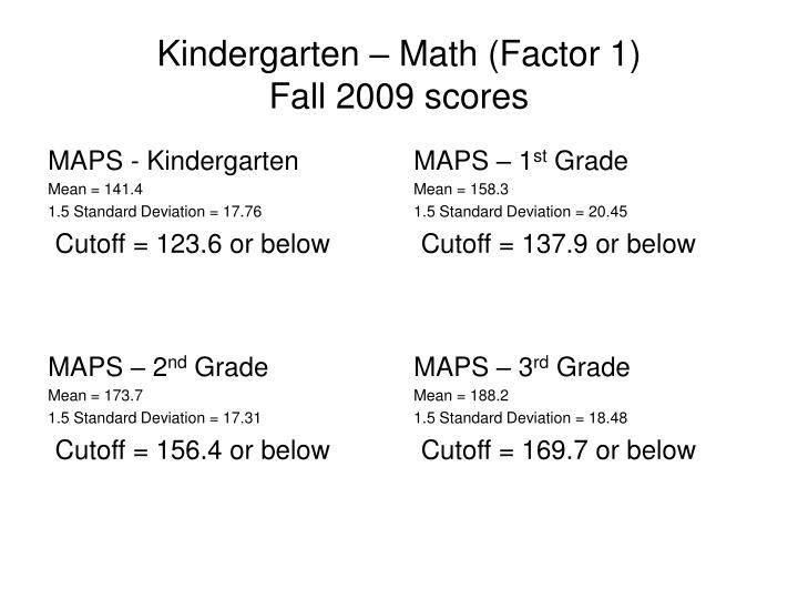 Kindergarten math factor 1 fall 2009 scores