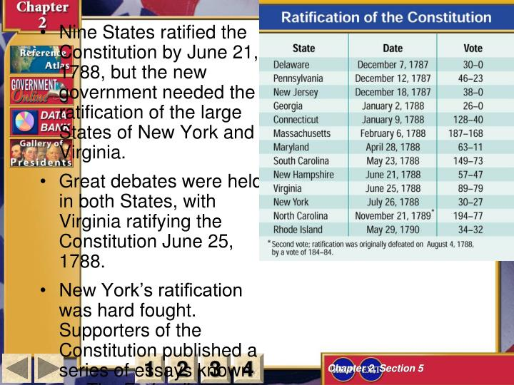 Nine States ratified the Constitution by June 21, 1788, but the new government needed the ratification of the large States of New York and Virginia.