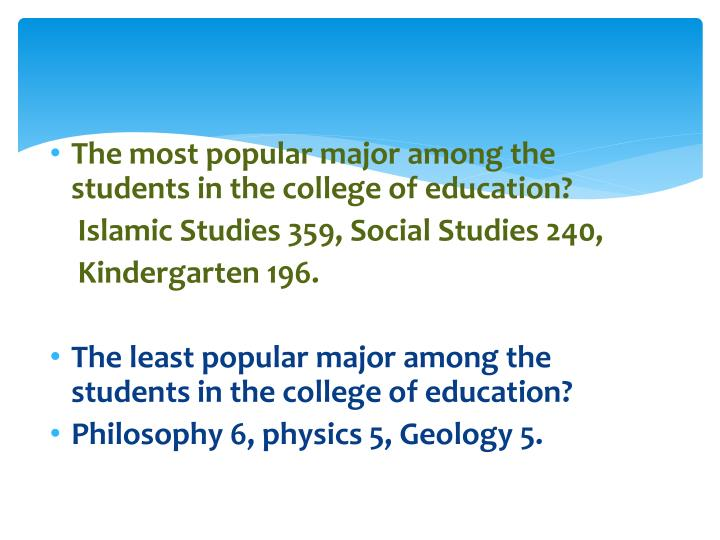 The most popular major among the students in the college of education?