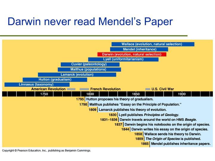Darwin never read Mendel's Paper