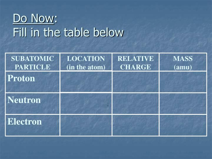do now fill in the table below n.