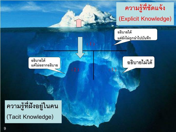 ความรู้ที่ชัดแจ้ง (Explicit Knowledge)