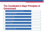 the constitution s major principles of government