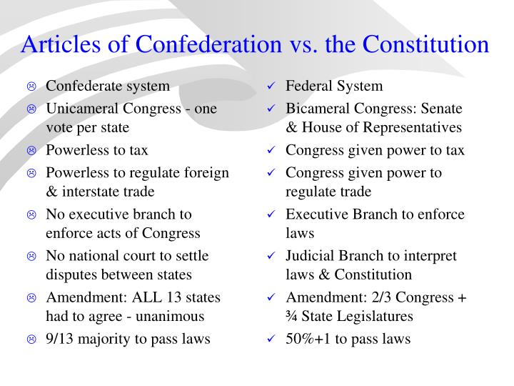 comparing the similarities and differences between the articles of confederation and the modern day  The differences between plato and aristotle's theories outweigh the similarities however, both philosophers do leave holes and questions in their arguments plato is often criticised for being too elitist in his views, as he requires a great amount of time devoted to asceticism in order to learn.