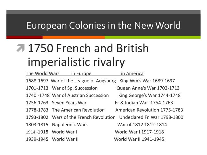 European Colonies in the New World
