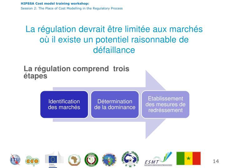 La régulation