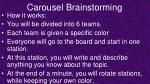 carousel brainstorming1