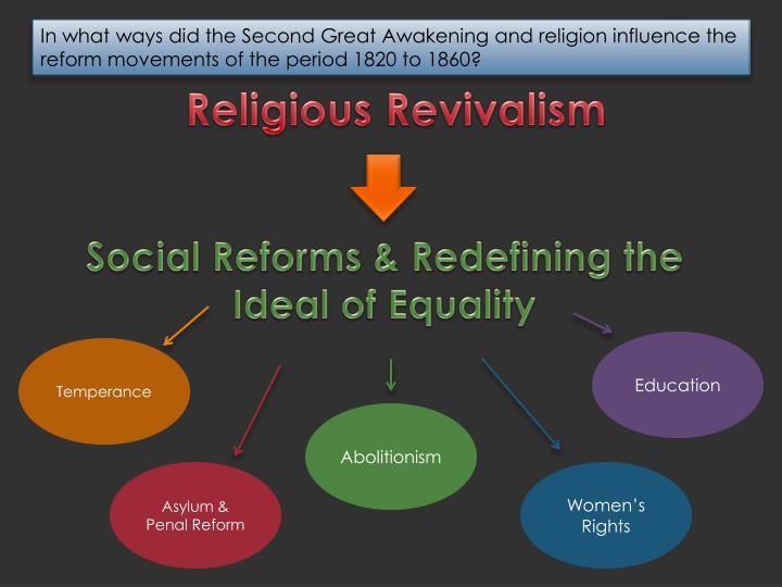 dbq the reform movements of 1825 1850 - reform movements including religion, temperance, abolition, and women's rights sought to expand democratic ideals in the years 1825 to 1850 however, certain movements, such as nativism and utopias, failed to show the american emphasis on a democratic society.